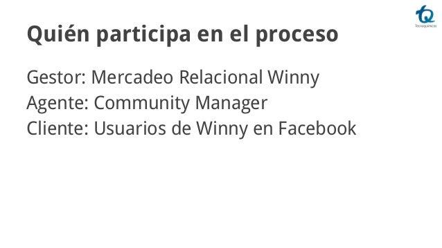 Quién participa en el proceso Gestor: Mercadeo Relacional Winny Agente: Community Manager Cliente: Usuarios de Winny en Fa...