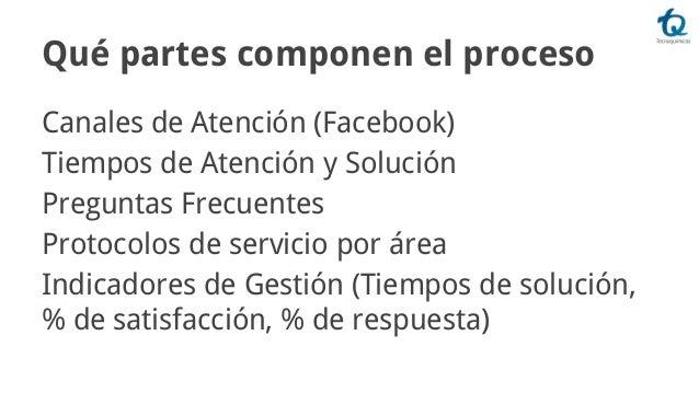 Qué partes componen el proceso Canales de Atención (Facebook) Tiempos de Atención y Solución Preguntas Frecuentes Protocol...
