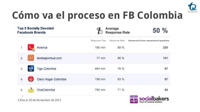 Cómo va el proceso en FB Colombia  Cifras al 30 de Noviembre de 2013
