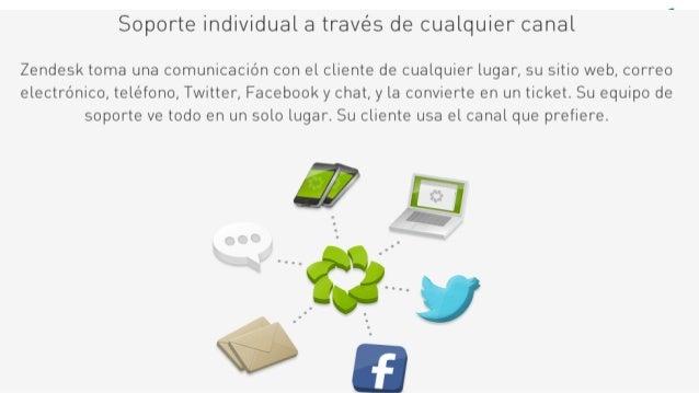 Organizados y veloces Diseñado para contestar con un clic Organiza la actividad Automatiza respuestas Historias de cliente...