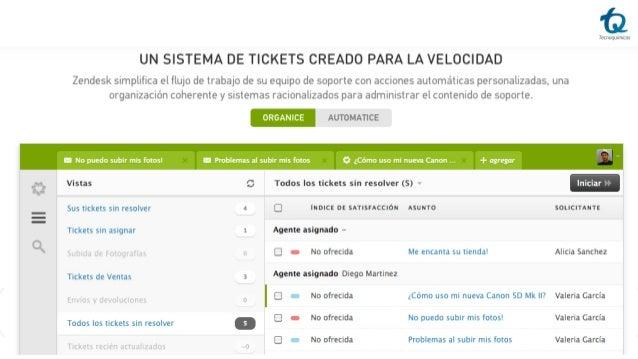 Recursos para Agentes Configuración Canal Facebook Primeros pasos Administración de tickets Uso de macros para preguntas f...
