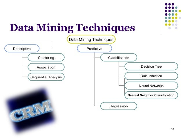 Data Mining Techniques for CRM