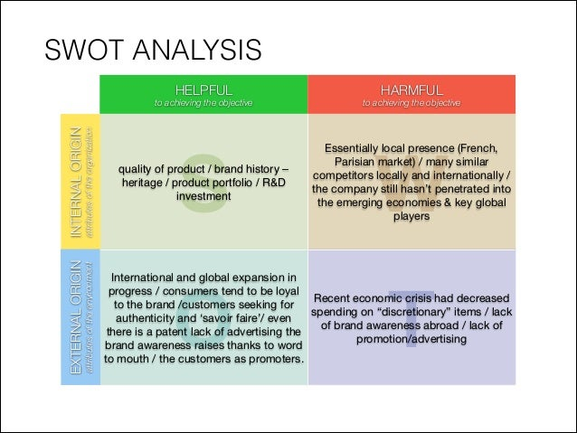 A swot analysis of the 3m co Custom paper Example