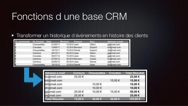 Fonctions d une base CRM Transformer un historique d événements en histoire des clients