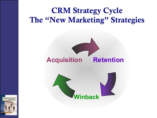 marketing strategies for sustainable crm This research by employing the crm, a strategic leadership towards sustainable development in srm and subsequently in higher education, addressed to identification of srm factors with exploratory and confirmatory factor analysis (fa) in order to implementation of the srm system.
