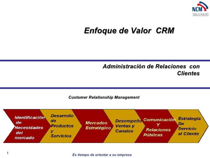 Administración  de Relaciones  con Clientes Enfoque de Valor  CRM Customer Relationship Management