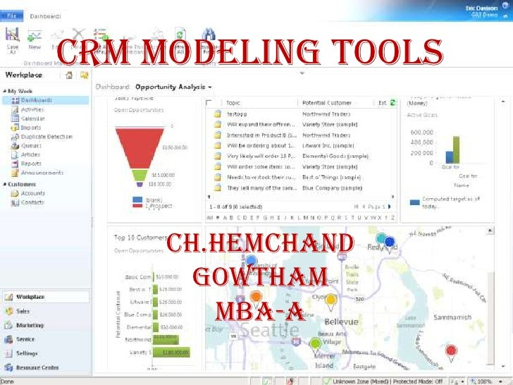 CRM MODELING TOOLS<br />CH.HEMCHAND<br />GOWTHAM <br />MBA-A<br />