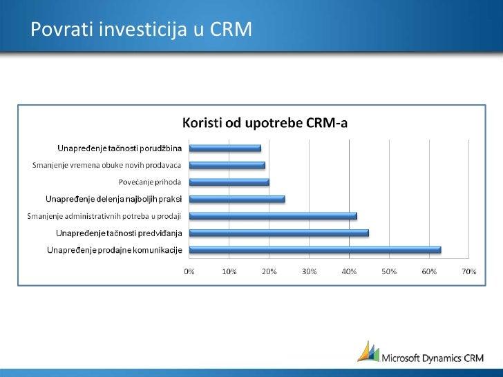 Povrati investicija u CRM<br />