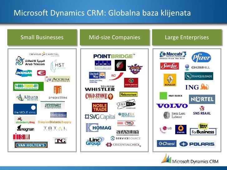 Mid-size Companies<br />Large Enterprises<br />Small Businesses<br />Microsoft Dynamics CRM: Globalna baza klijenata<br />