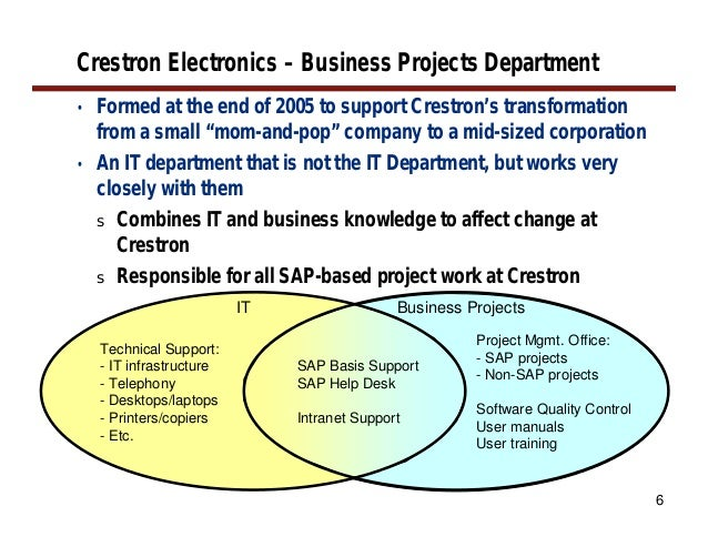 sap crm customer case studies Explore customer reviews and case studies from some of the 320000 satisfied  sap clients who are transforming their businesses with sap software and.