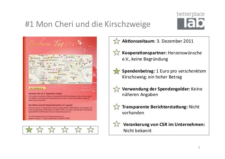 #1 Mon Cheri und die Kirschzweige                                              Ak#onszeita...