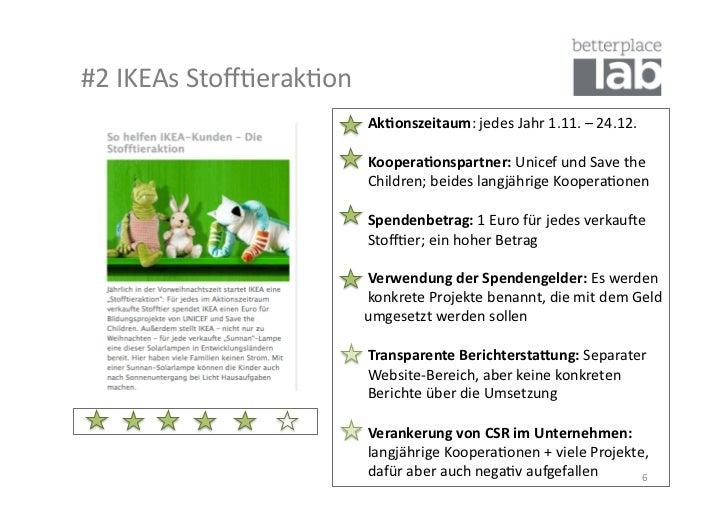 #2 IKEAs Stoff-erak-on                                     Ak#onszeitaum: jedes Jahr 1.11. –...