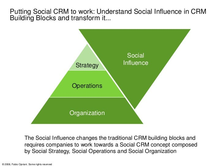 Bottom line             • Social CRM does not replace traditional CRM. It extends current CRM 1.0              capabilitie...