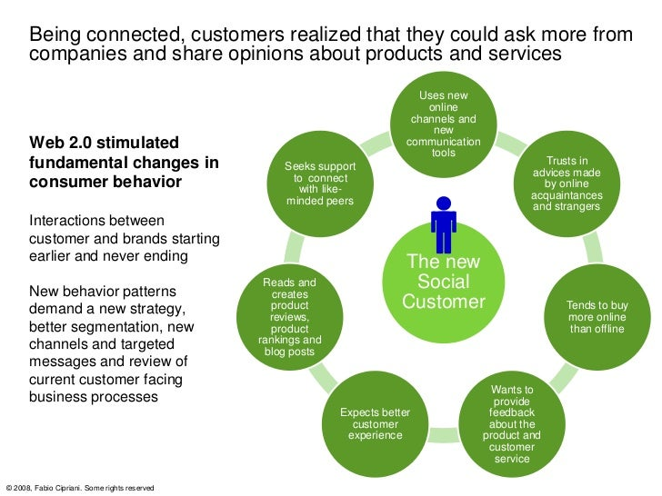 Being connected, customers realized that they could ask more from      companies and share opinions about products and ser...