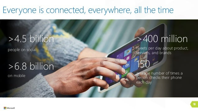 10 Everyone is connected, everywhere, all the time >4.5 billion people on social >6.8 billion on mobile >400 million tweet...