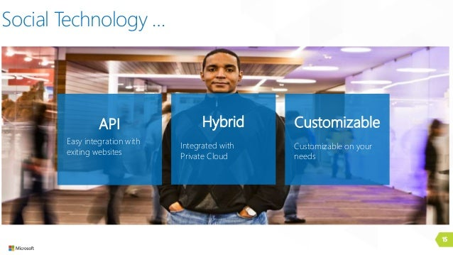 15 Social Technology … Hybrid Integrated with Private Cloud API Easy integration with exiting websites Customizable Custom...