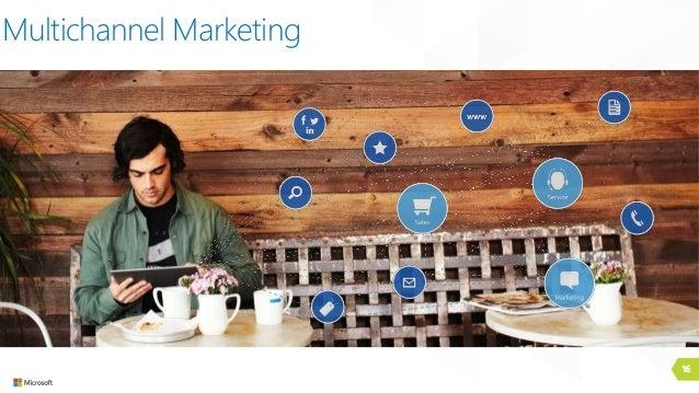 16 Multichannel Marketing