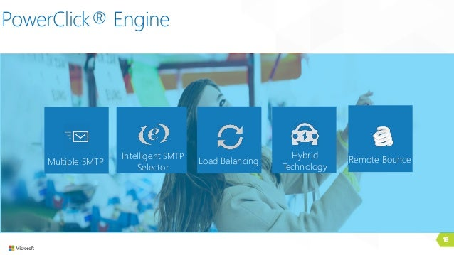 18 PowerClick® Engine Remote BounceLoad Balancing Hybrid Technology Intelligent SMTP Selector Multiple SMTP