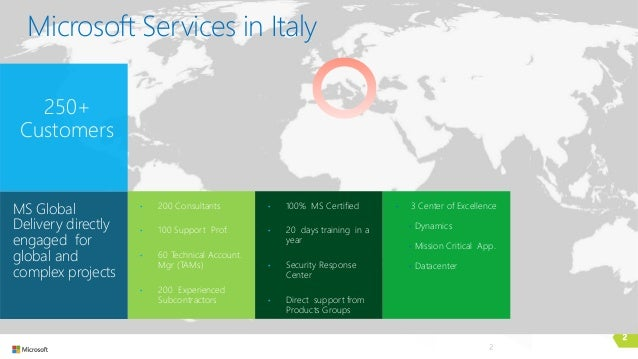 2 Microsoft Services in Italy • 200 Consultants • 100 Support Prof. • 60 Technical Account. Mgr (TAMs) • 200 Experienced S...