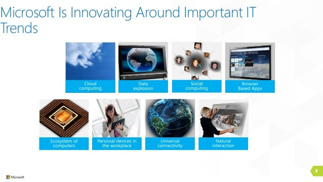 3 Microsoft Is Innovating Around Important IT Trends
