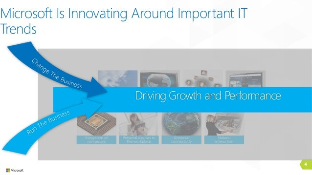 4 Microsoft Is Innovating Around Important IT Trends Driving Growth and Performance