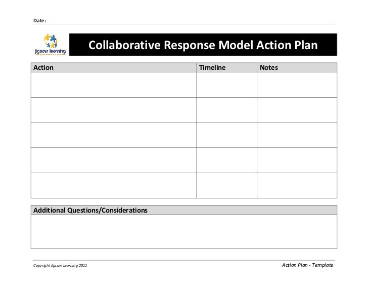 Collaborative response model action plan template for Response to intervention templates