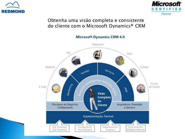 Obtenha uma visão completa e consistente<br />do cliente com o Microsoft Dynamics® CRM<br />