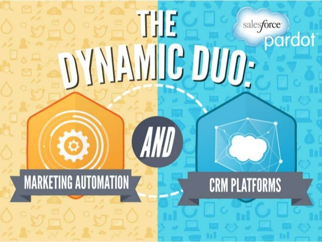 CRM Automation: The Dynamic Duo!
