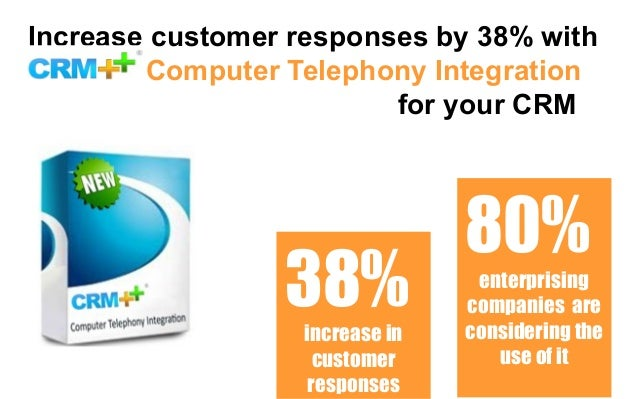 Increase customer responses by 38% with Computer Telephony Integration for your CRM 80% enterprising companies are conside...