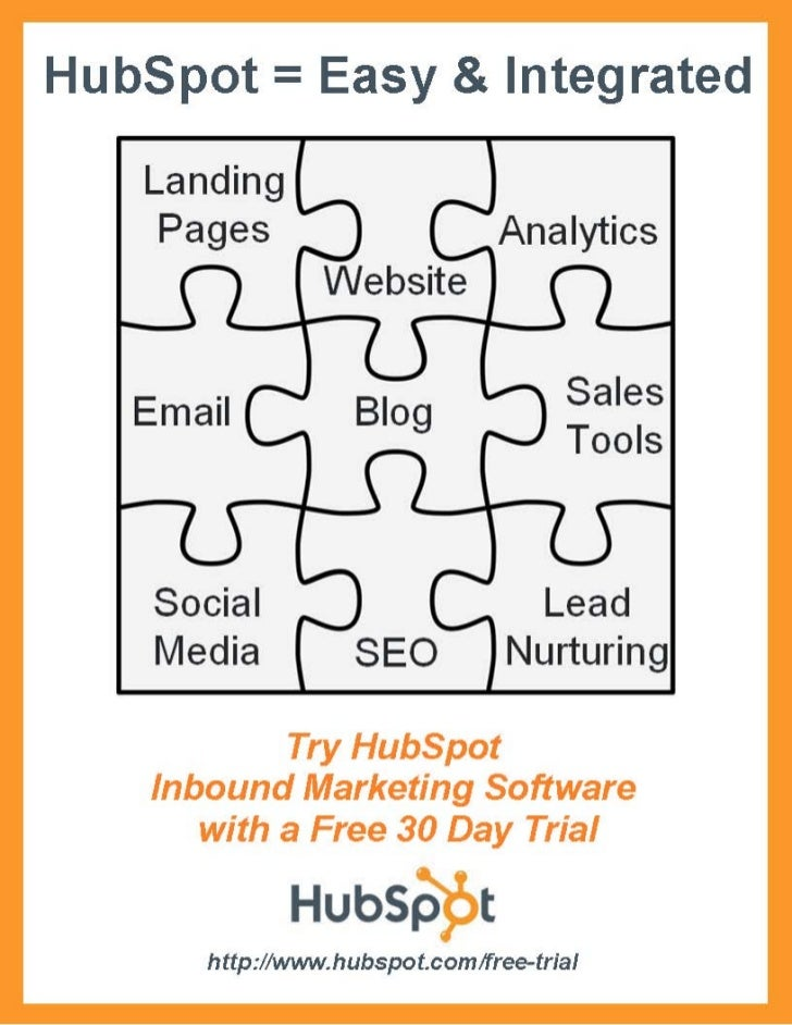 How Inbound Marketing Works So Well with CRM Software Slide 2