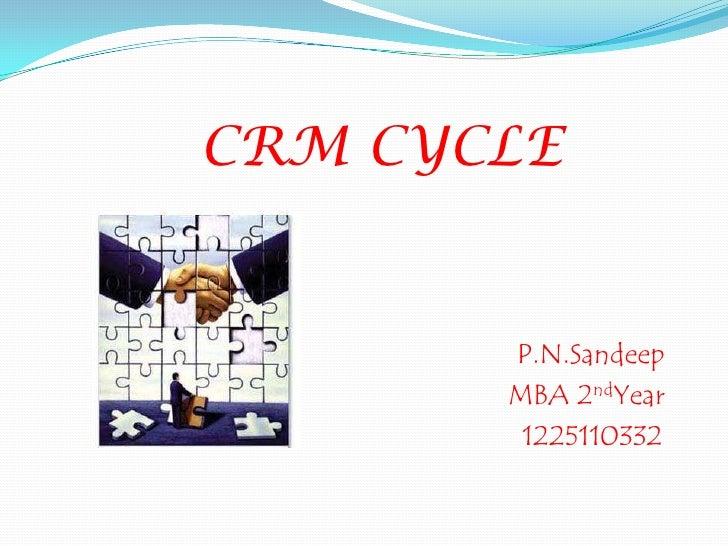 CRM CYCLE<br />P.N.Sandeep<br />                   MBA 2ndYear<br />                     1225110332<br />