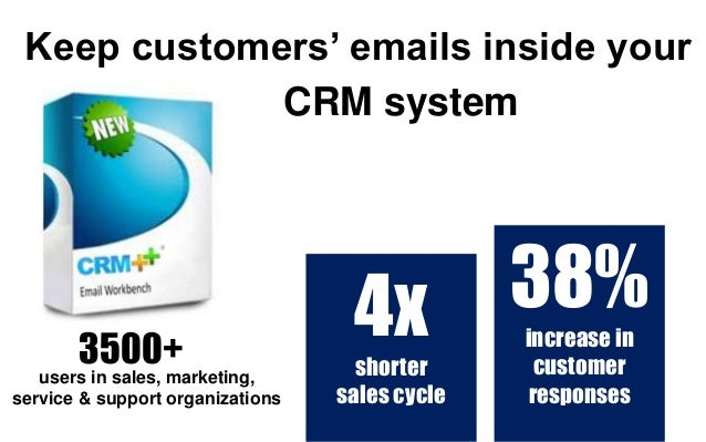 CRM++ Email Workbench v1.4 users in sales, marketing, service & support organizations 3500+ 38% increase in customer respo...