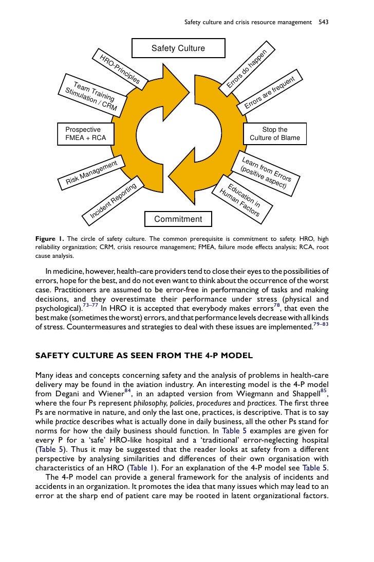 Crisis Resource Management : Artigo safety culture and crisis resource management in