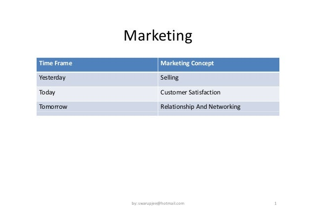MarketingTime Frame Marketing ConceptYesterday SellingToday Customer SatisfactionTomorrow Relationship And Networking1by: ...