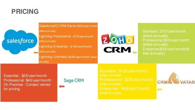 Microsoft Dynamics CRM for Pharma & Cosmetic Industry