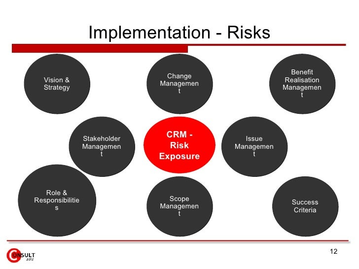 Casino crm issues and some implementation central park hotel casino and spa tripadvisor