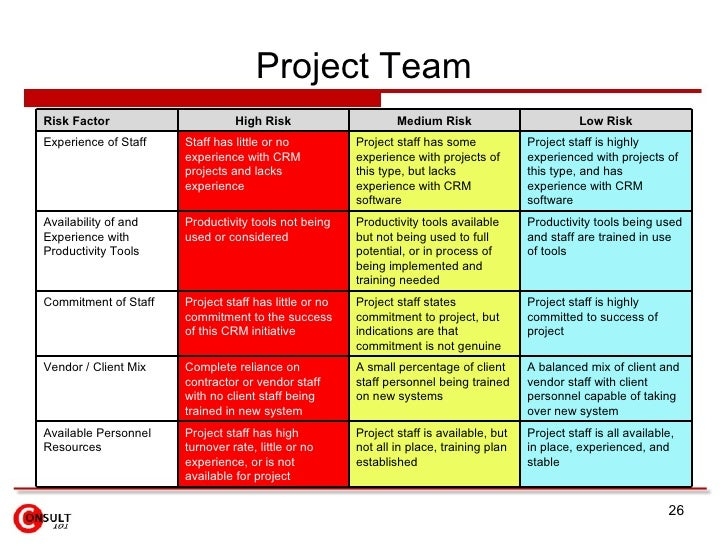 High level project plan template ppt gallery template for High level project plan template ppt