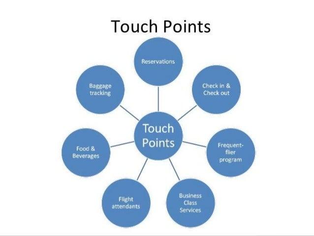 Customer Relationship Building Blocks
