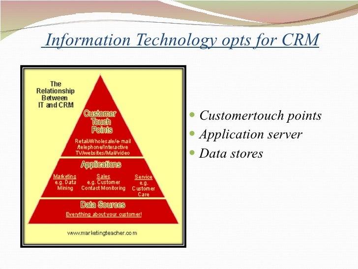 Information Technology opts for CRM <ul><li>Customertouch points </li></ul><ul><li>Application server  </li></ul><ul><li>D...