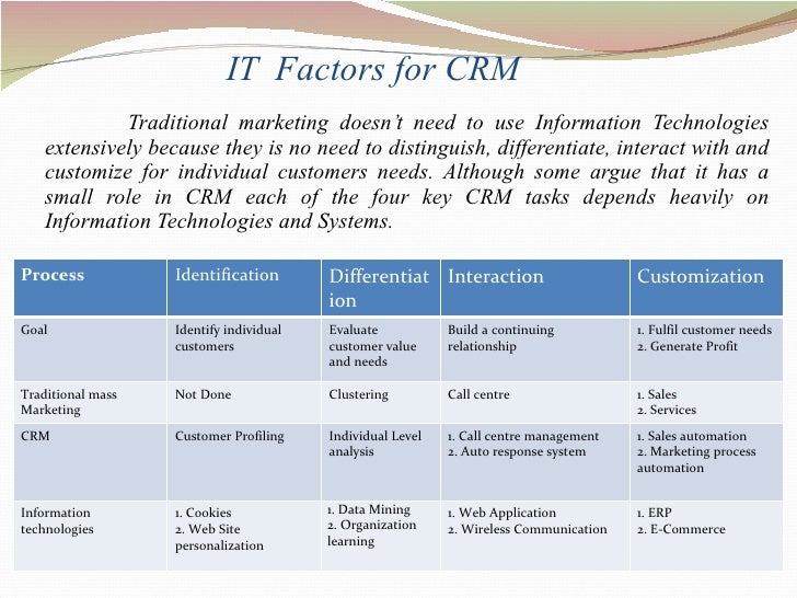 IT  Factors for CRM   <ul><li>Traditional marketing doesn't need to use Information Technologies extensively because the...