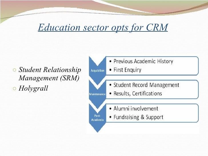Education sector opts for CRM <ul><li>Student Relationship Management (SRM) </li></ul><ul><li>Holygrall </li></ul>