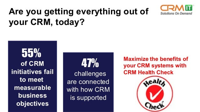 55% of CRM initiatives fail to meet measurable business objectives 47% challenges are connected with how CRM is supported ...