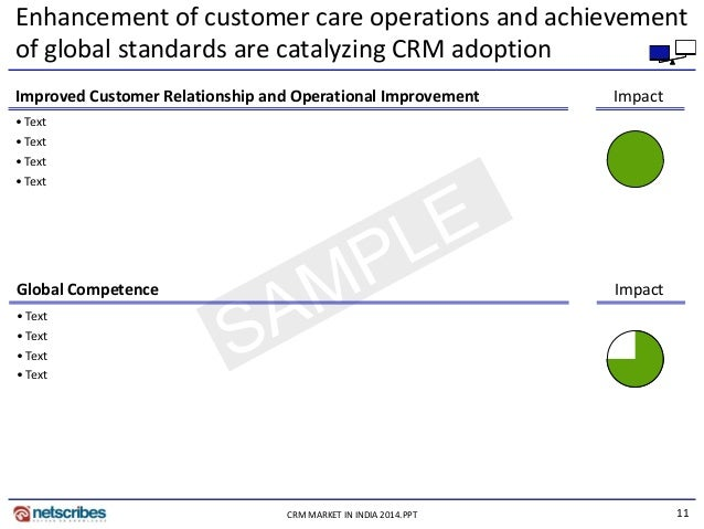 11CRM MARKET IN INDIA 2014.PPT Enhancement of customer care operations and achievement of global standards are catalyzing ...