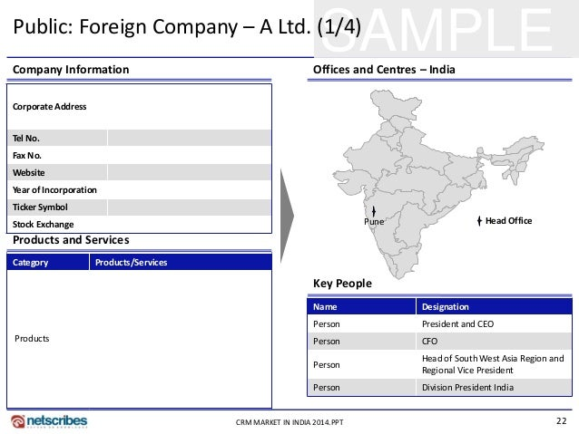 22CRM MARKET IN INDIA 2014.PPT SAMPLE Key People Products and Services Company Information Offices and Centres – India Cor...