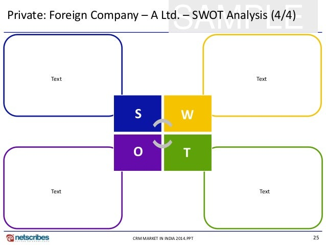 25CRM MARKET IN INDIA 2014.PPT SAMPLEPrivate: Foreign Company – A Ltd. – SWOT Analysis (4/4) Text Text TextText TO WS