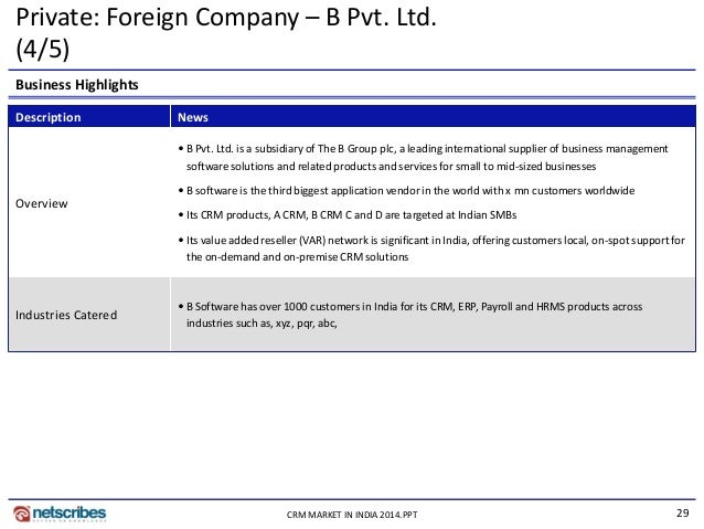 29CRM MARKET IN INDIA 2014.PPT Business Highlights Private: Foreign Company – B Pvt. Ltd. (4/5) Description News Overview ...