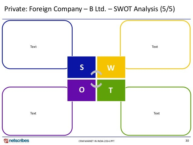 30CRM MARKET IN INDIA 2014.PPT Private: Foreign Company – B Ltd. – SWOT Analysis (5/5) Text Text TextText TO WS
