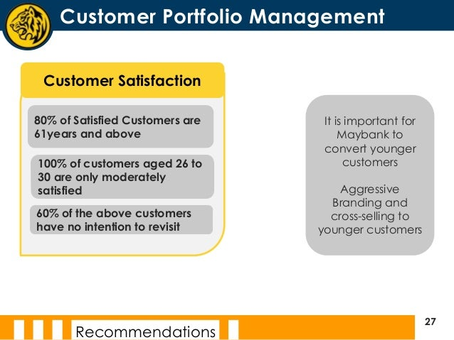 projects customer relationship management and customers Customer relationship management  (crm, cis, customer information systems, customer interaction software, term, technology enabled relationship.