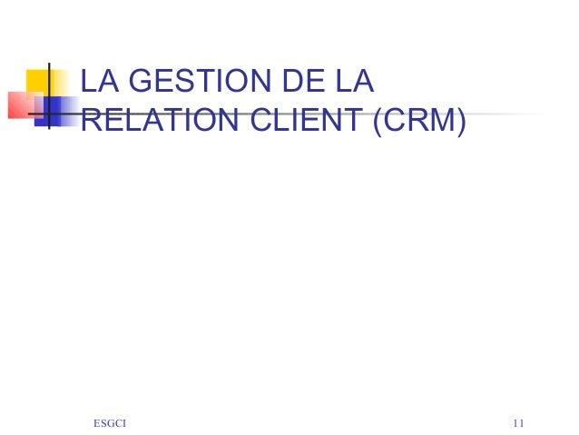 LA GESTION DE LARELATION CLIENT (CRM)ESGCI                   11