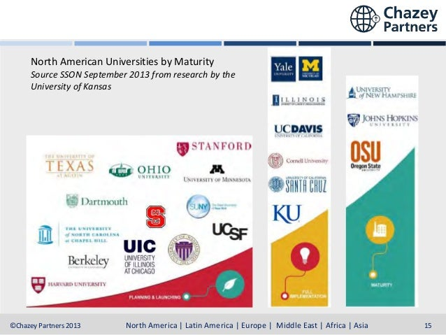 North American Universities by Maturity Source SSON September 2013 from research by the University of Kansas  North Americ...